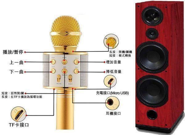 耳朵與嘴巴對唱歌的重要性海恩音樂歌唱訓練班
