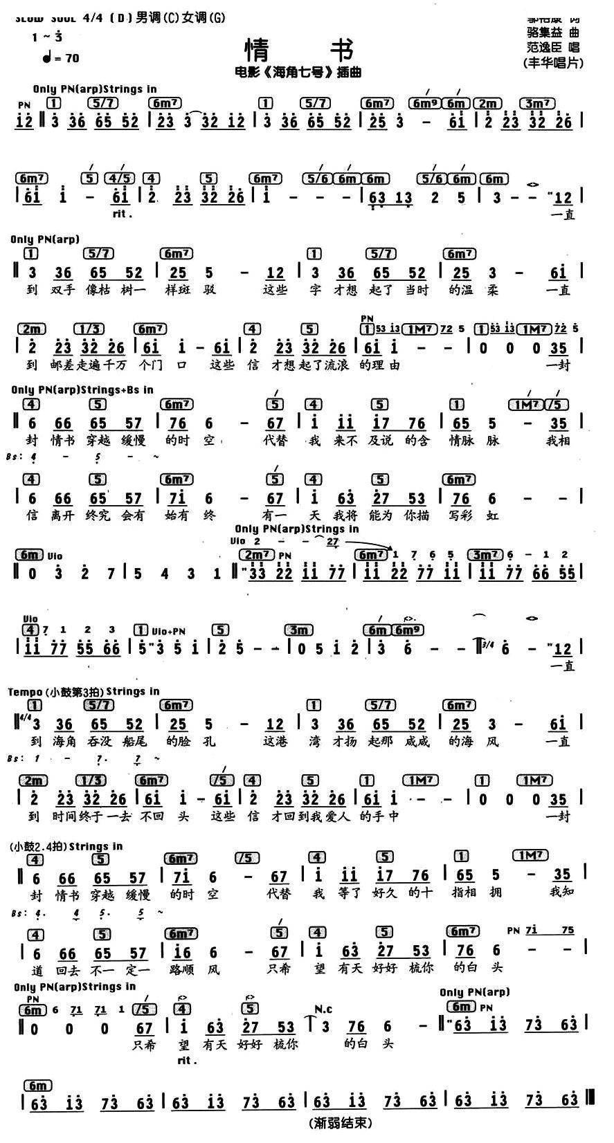 情書簡譜簡單介紹識譜教學歌唱訓練教室